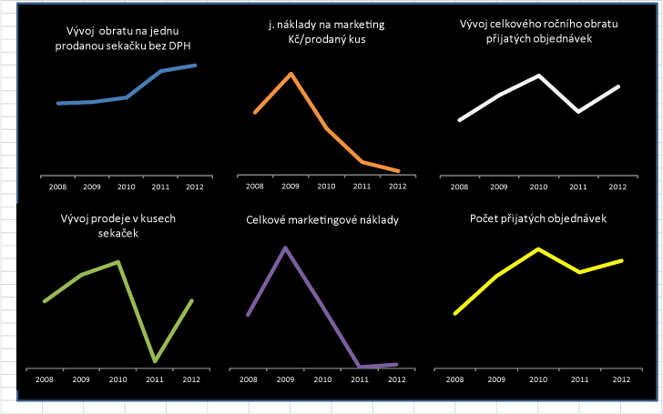 graf-sekacky