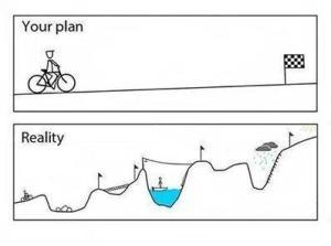 Plán, realita, cíl!