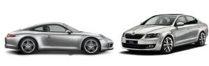 Porsche vs. Škoda v číslech