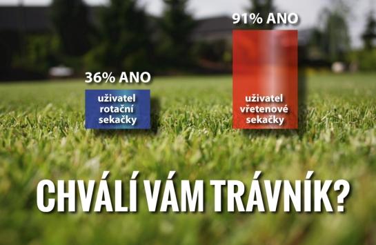 Spokojenost s trávníkem uživatelů dvou různých typů sekaček na trávu